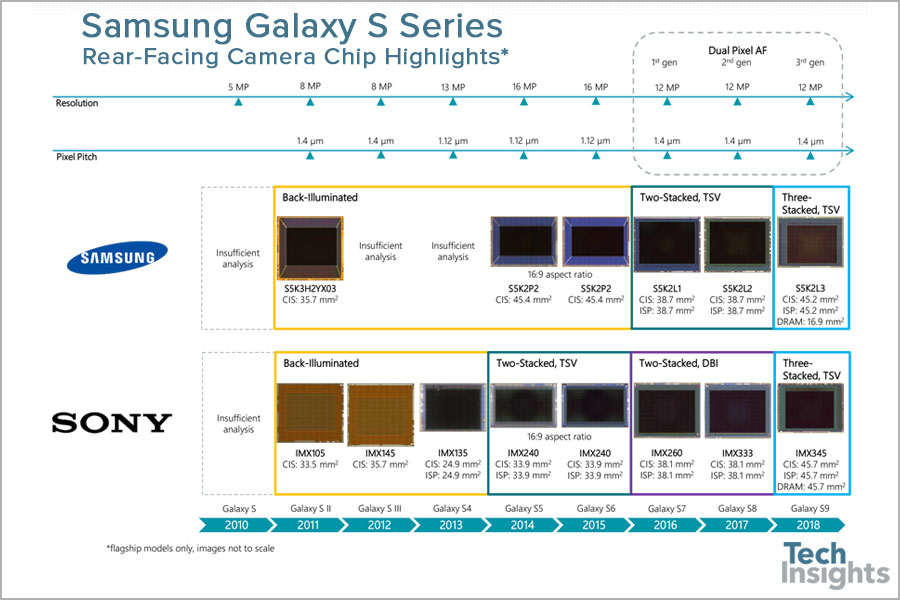 Sony IMX345